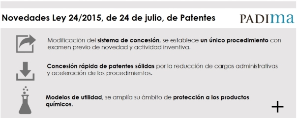 Entra en vigor la Ley 24/2015 de 24 de julio, de Patentes
